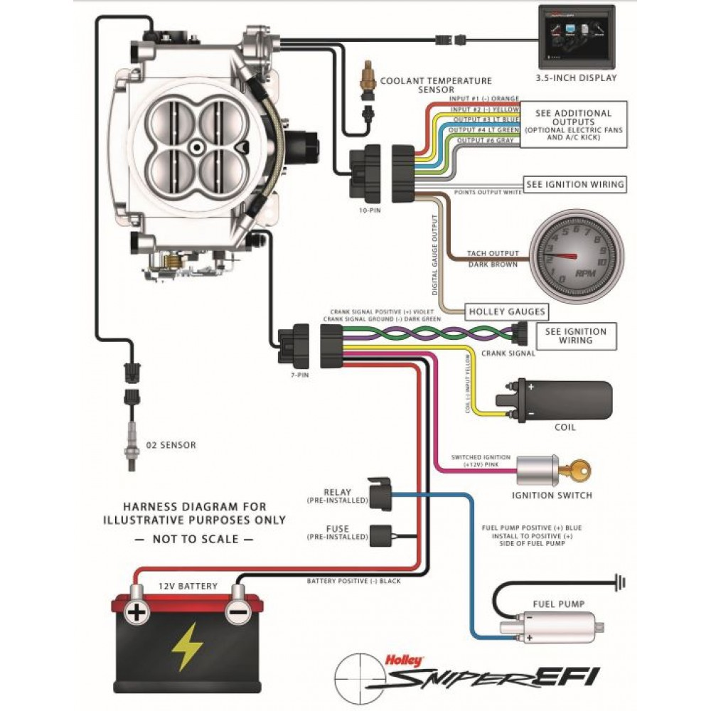 550 Holley Efi Wiring Diagram Auto Electrical How To Wire Ford Duraspark 511 Sniper Kit Ships Free At Efisystempro Com Rh 350 Chevy Engine 1