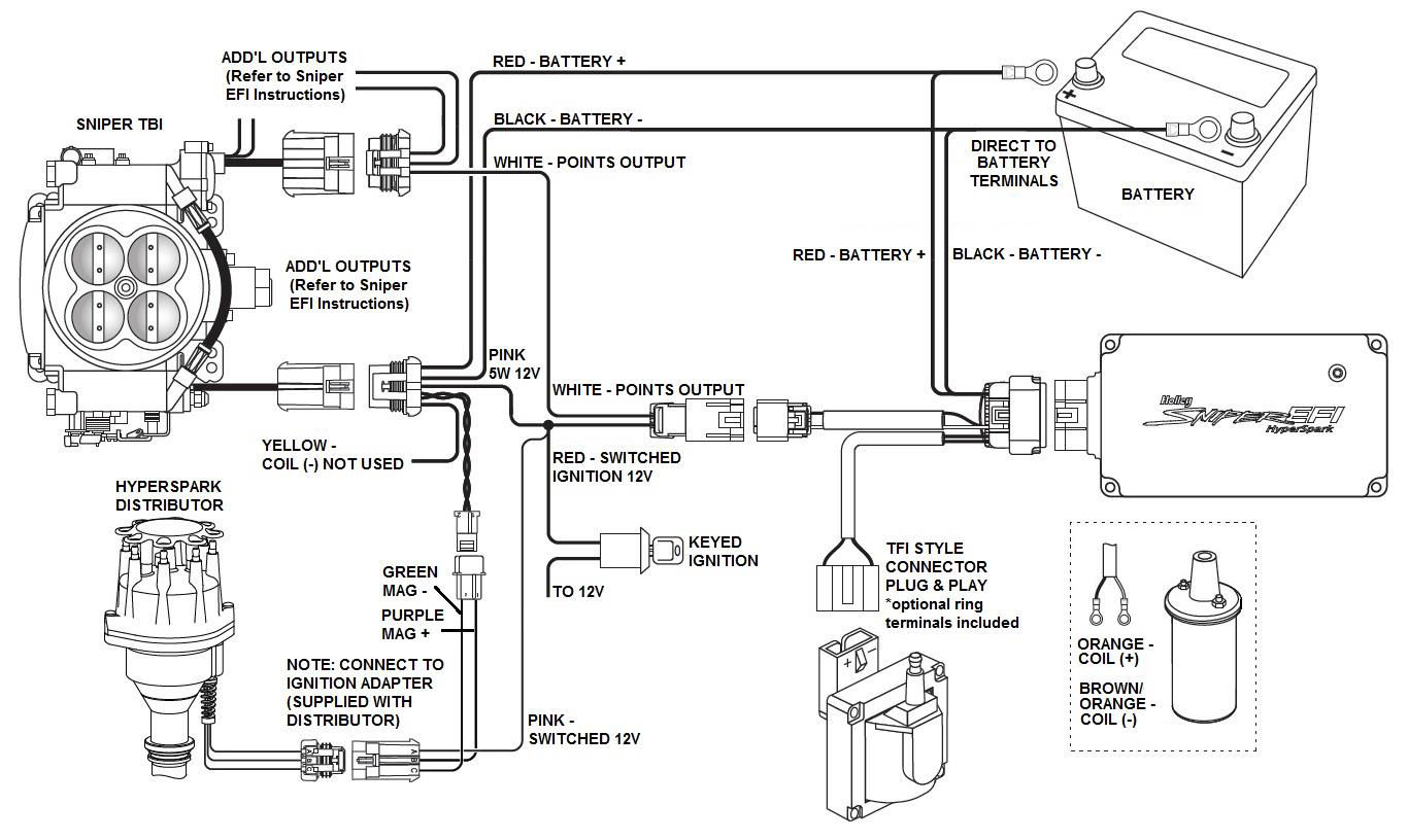 Demystifying Holley Terminator And Sniper Ignition Hookup. Sniper Efi System Ignition Control With Hyperspark Distributor. Ford. Ford 2 9 Efi Wiring Diagram At Scoala.co