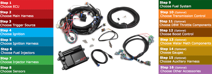EFI Pro Hangout - Building a custom Holley EFI System Wire Harness Component Guide on