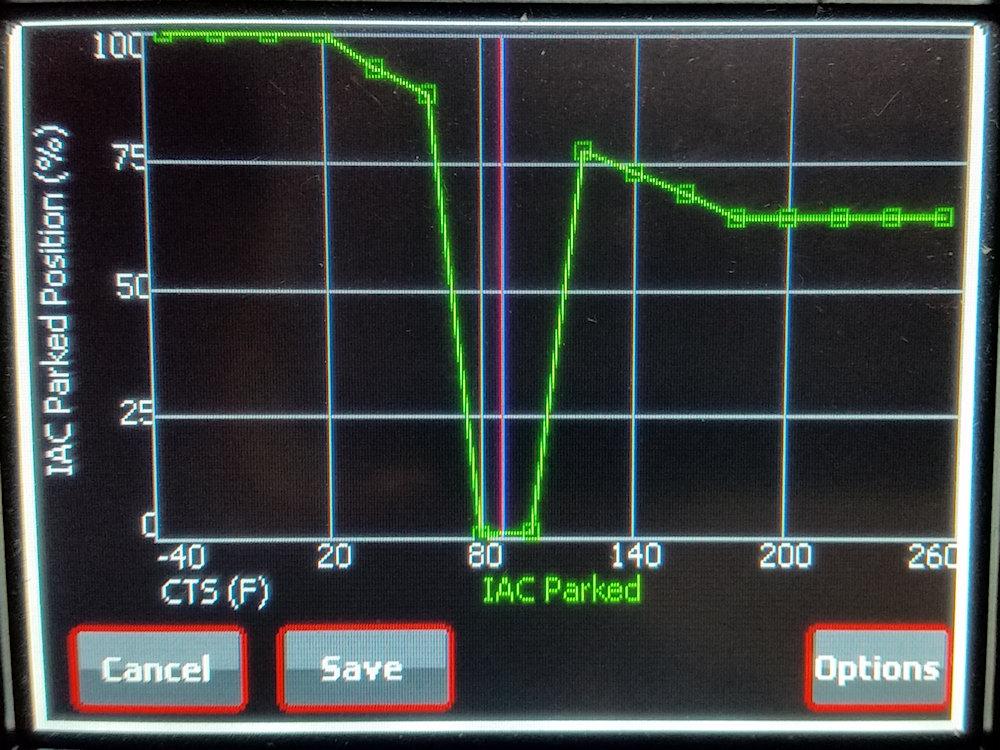 IAC Testing Procedure for EFI Systems