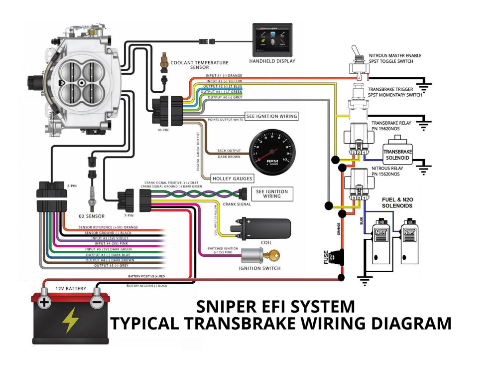 Adding Transbrake Control To Your Sniper Efi System